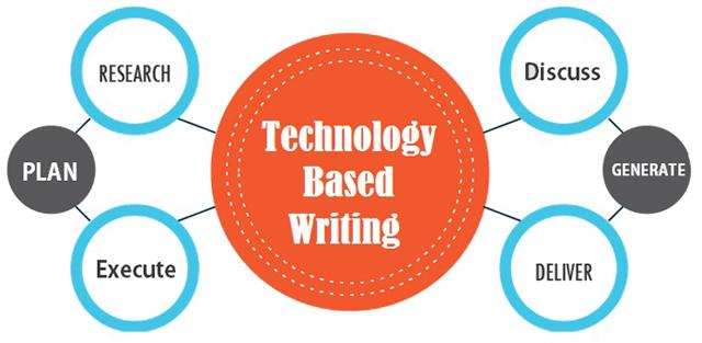 Top online writing websites